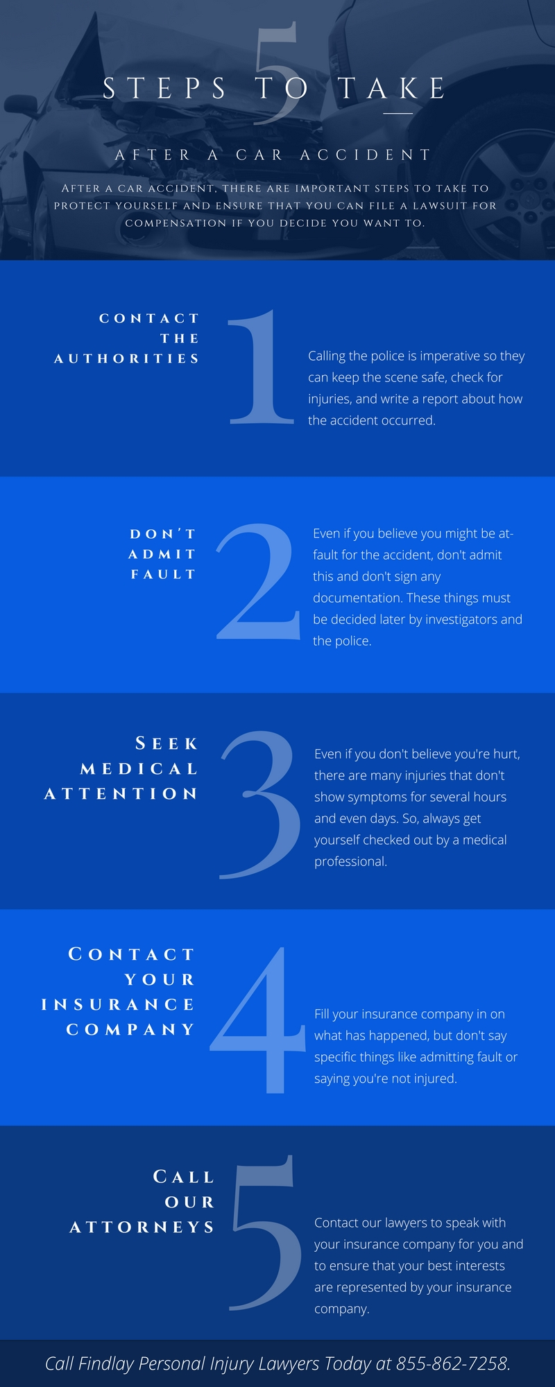 Infographic Steps After Car Accident | Ontario Injury Lawyers