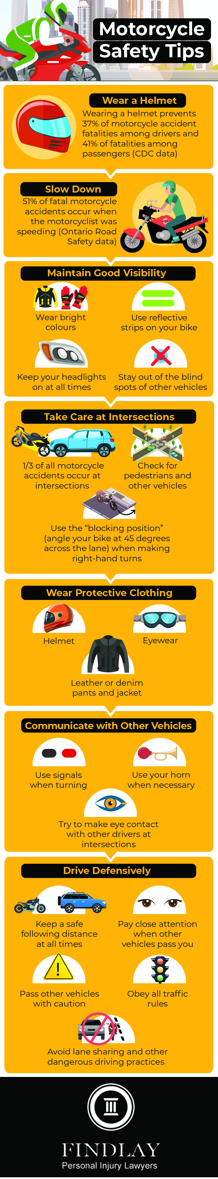 motorcycle safety tips infographic